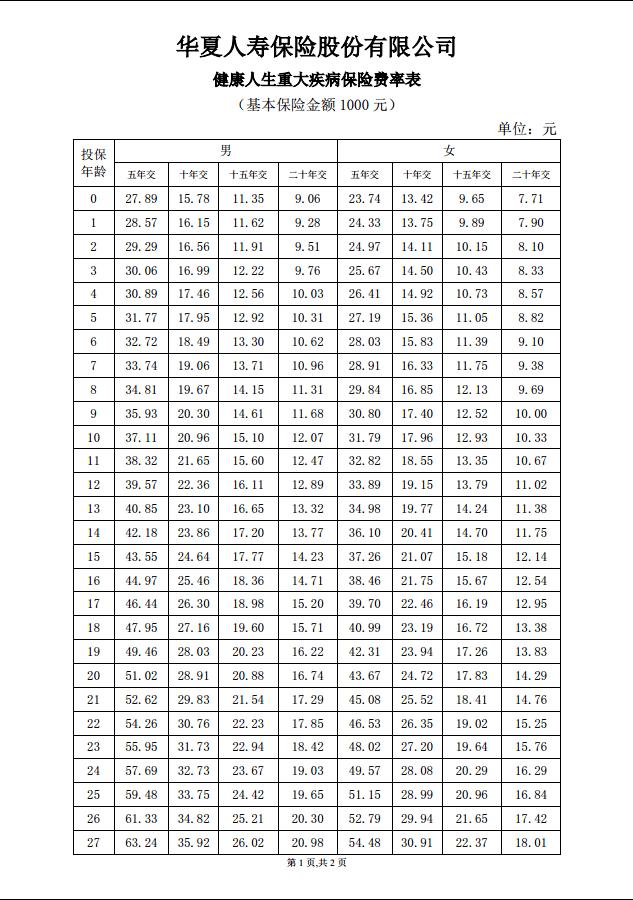 华夏人寿健康人生费率表一