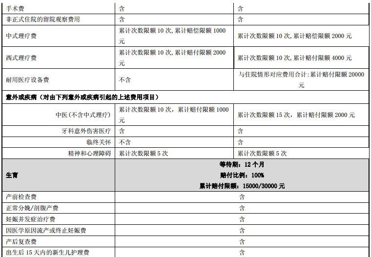 乐健一生福利表3