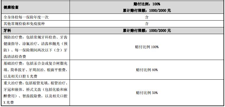 乐健一生福利表4