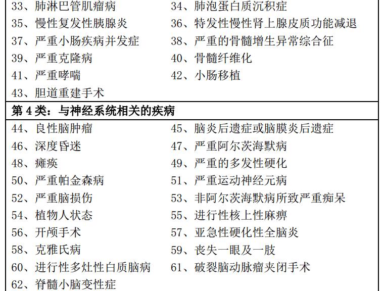 平安福2016重疾种类2