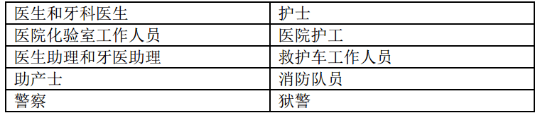平安福2016保险条款职业限制