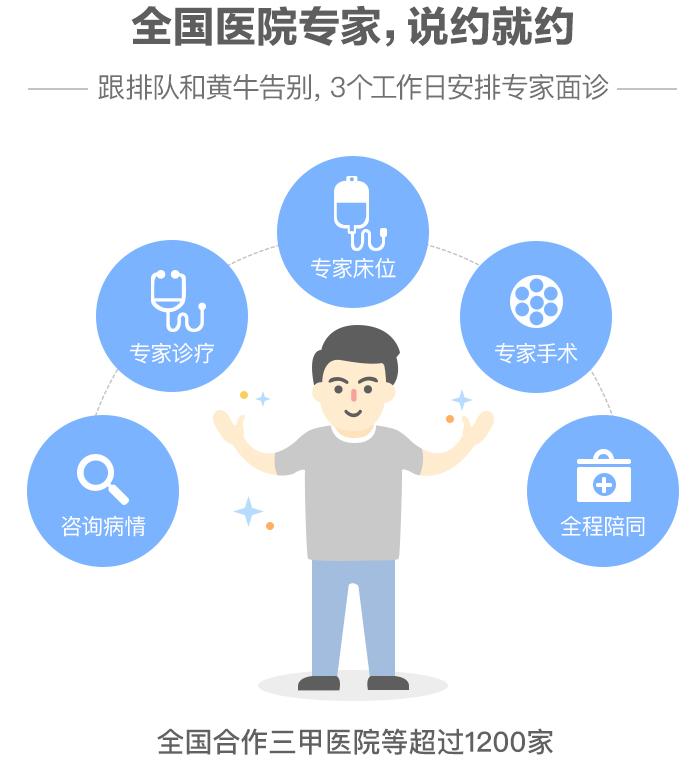 尊享e生plus旗舰版医疗绿通